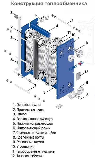 Теплообменник выпарной рассчитать теплообменник теплопередача типы